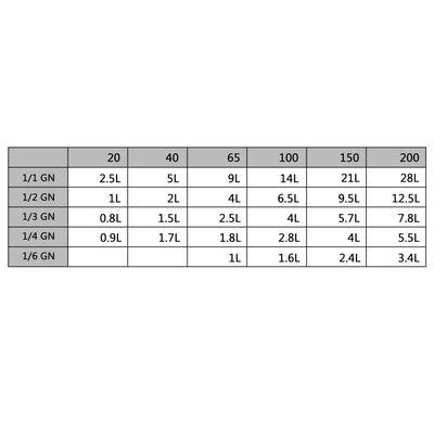 Tampas para recipientes comida GN 1/4 4 pcs aço inoxidável