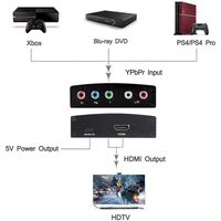 Conversor de vídeo HD - conversor de áudio YPbPr e L / R para HDMI